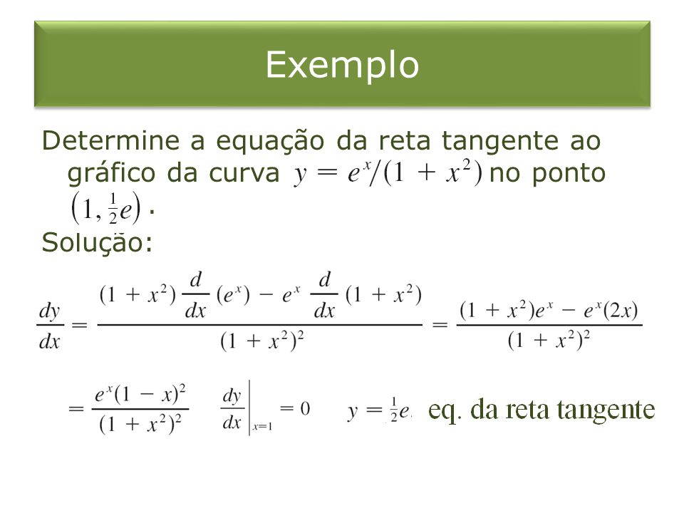 Exemplo Determine a equação da reta tangente ao gráfico da curva no ponto . Solução:
