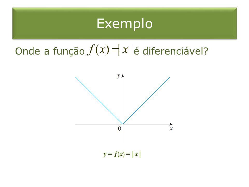 Exemplo Onde a função é diferenciável