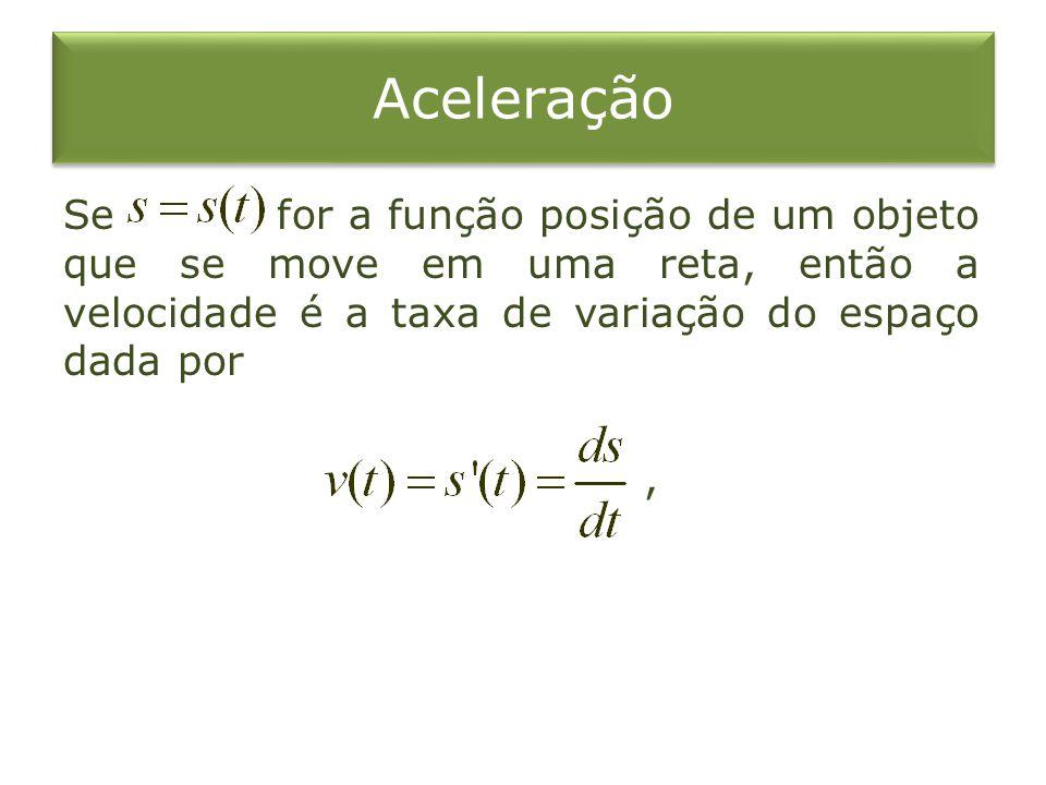 Aceleração Se for a função posição de um objeto que se move em uma reta, então a velocidade é a taxa de variação do espaço dada por ,