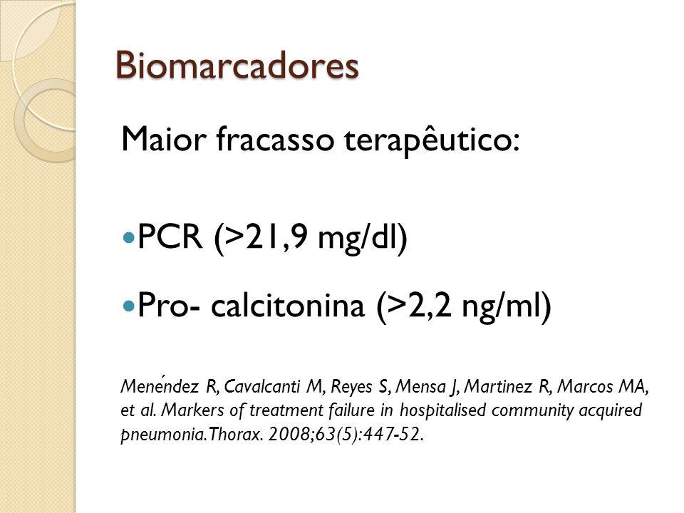 Biomarcadores Maior fracasso terapêutico: PCR (>21,9 mg/dl)