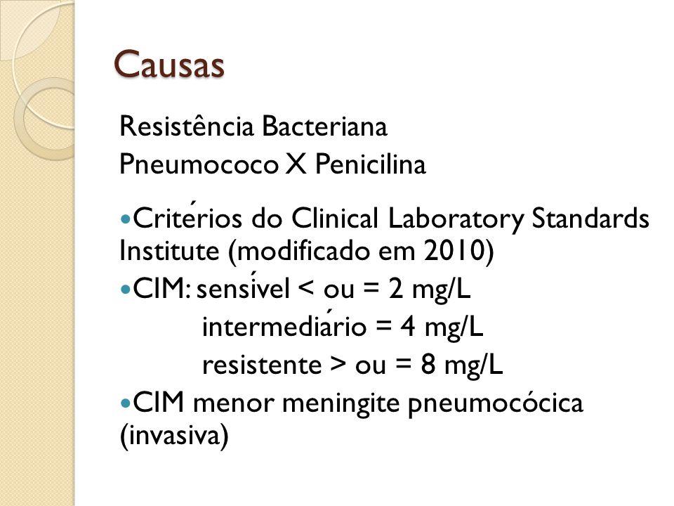 Causas Resistência Bacteriana Pneumococo X Penicilina