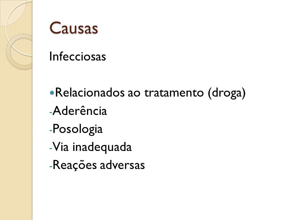 Causas Infecciosas Relacionados ao tratamento (droga) Aderência