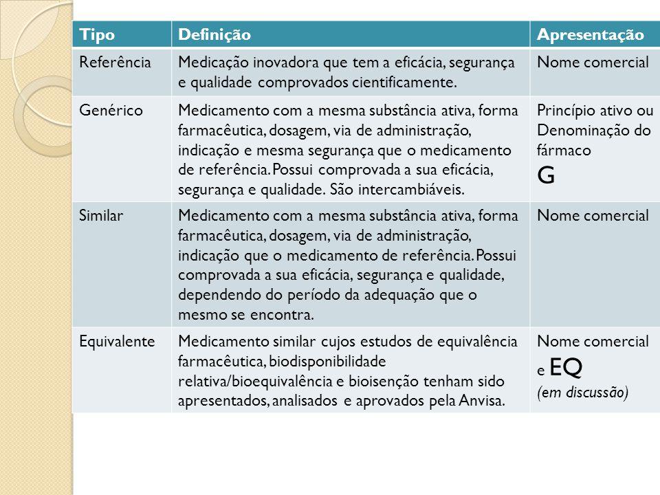G Tipo Definição Apresentação Referência