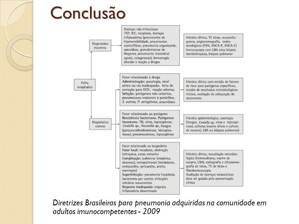 Conclusão Diretrizes Brasileiras para pneumonia adquiridas na comunidade em adultos imunocompetentes - 2009.