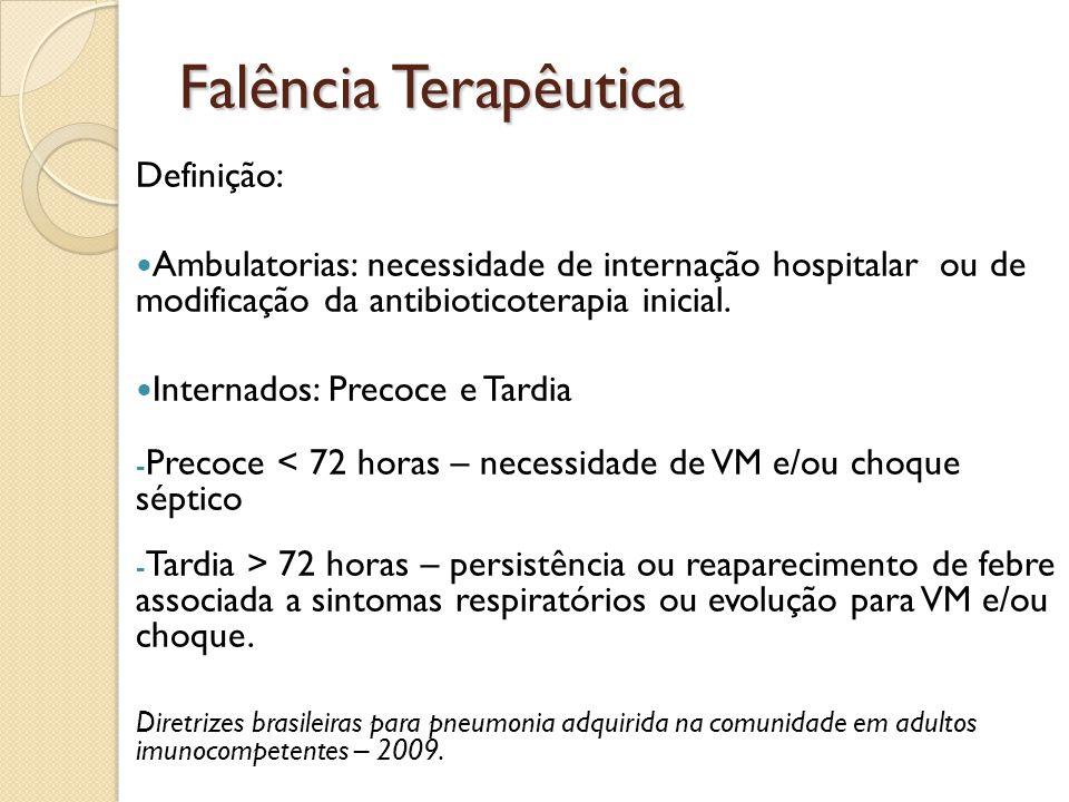 Falência Terapêutica Definição:
