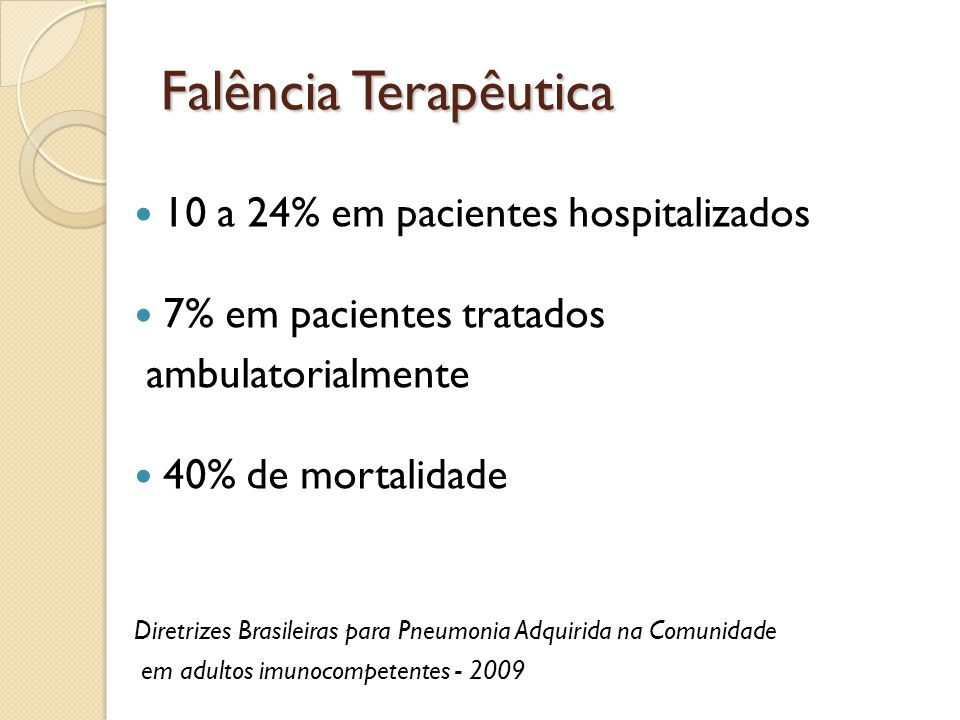 Falência Terapêutica 10 a 24% em pacientes hospitalizados