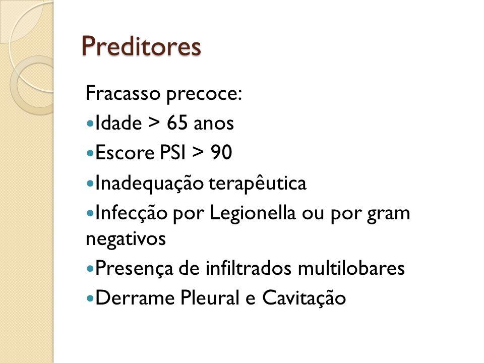 Preditores Fracasso precoce: Idade > 65 anos Escore PSI > 90