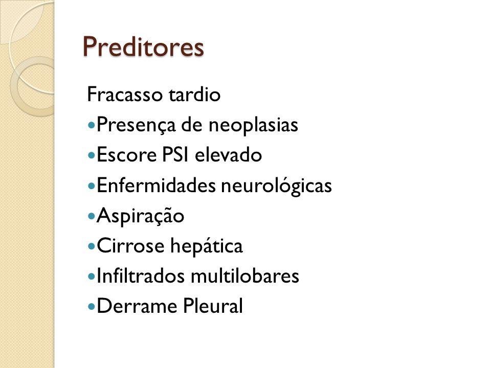Preditores Fracasso tardio Presença de neoplasias Escore PSI elevado