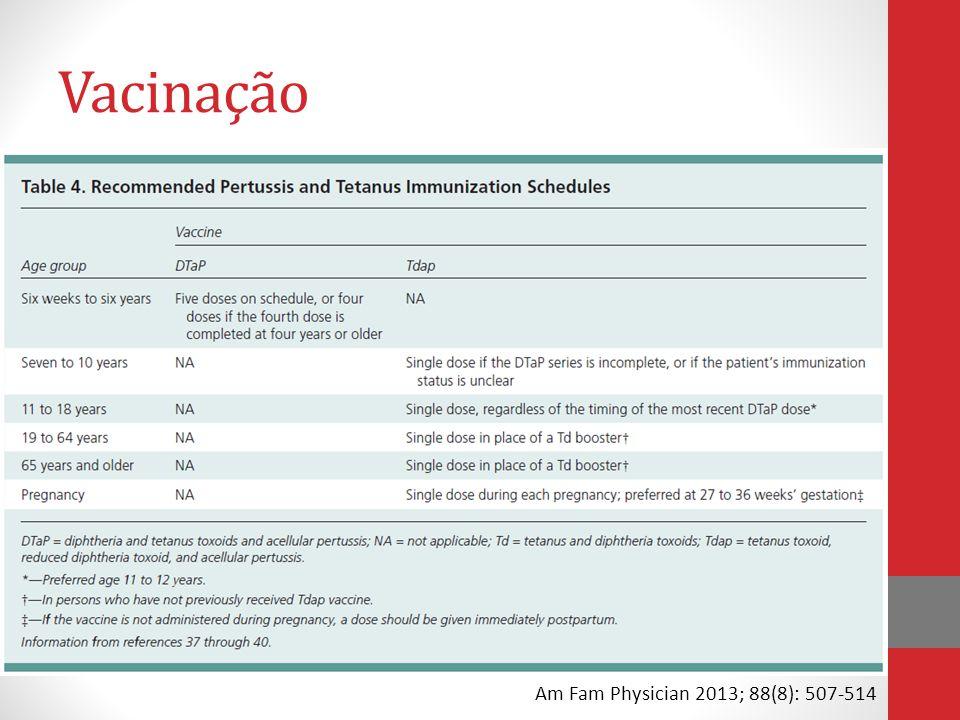 Vacinação Am Fam Physician 2013; 88(8): 507-514