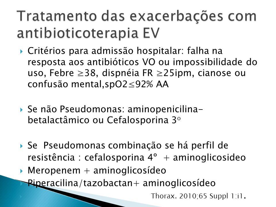 Tratamento das exacerbações com antibioticoterapia EV