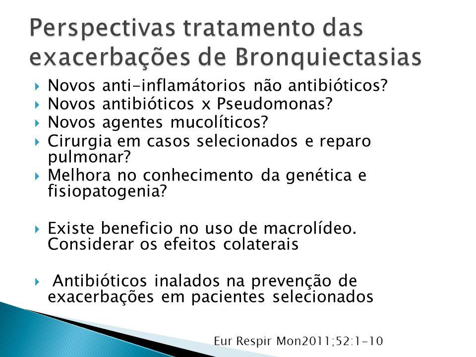 Perspectivas tratamento das exacerbações de Bronquiectasias