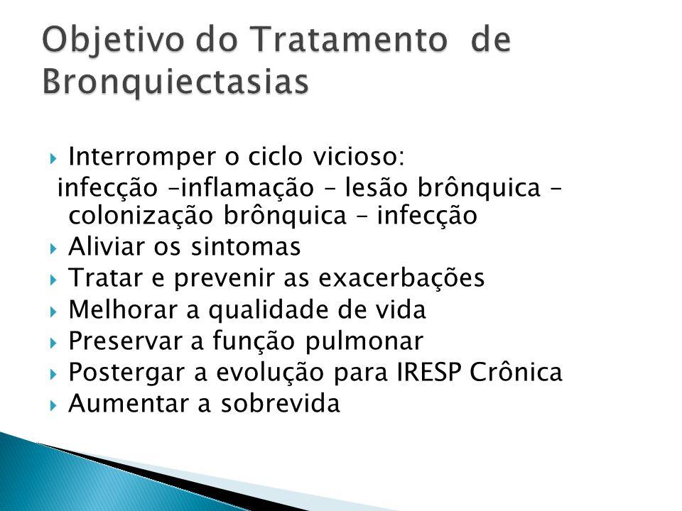 Objetivo do Tratamento de Bronquiectasias