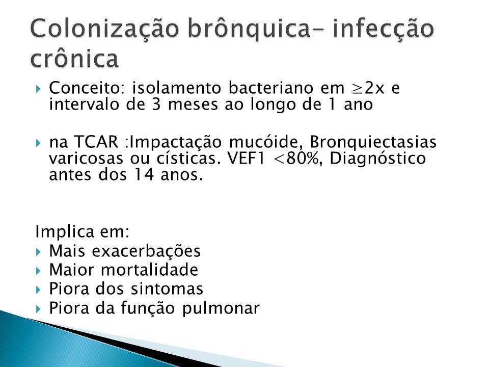 Colonização brônquica- infecção crônica