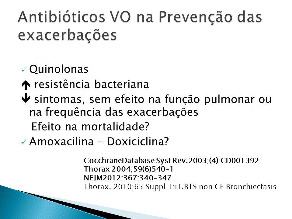 Antibióticos VO na Prevenção das exacerbações