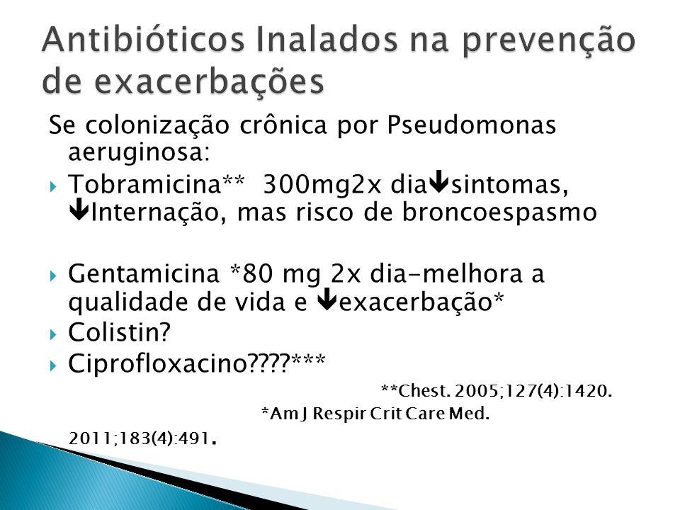 Antibióticos Inalados na prevenção de exacerbações