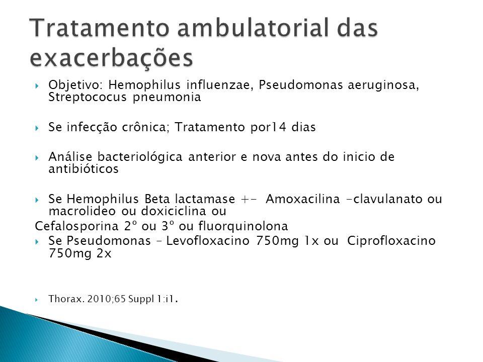 Tratamento ambulatorial das exacerbações