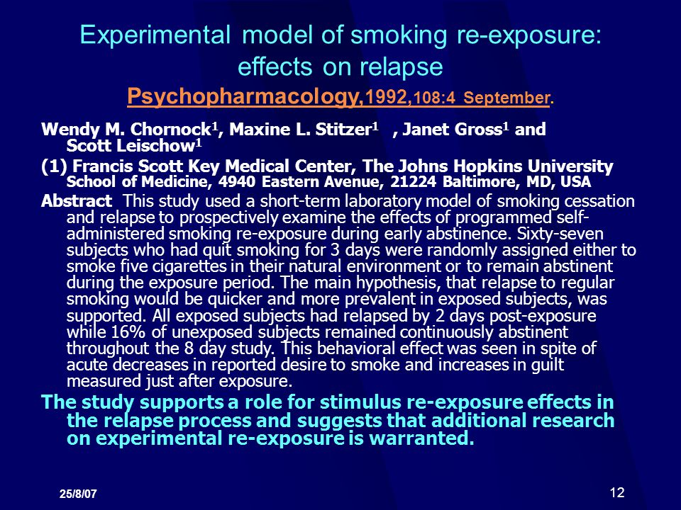 Experimental model of smoking re-exposure: effects on relapse Psychopharmacology,1992,108:4 September.