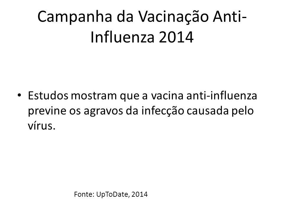 Campanha da Vacinação Anti-Influenza 2014