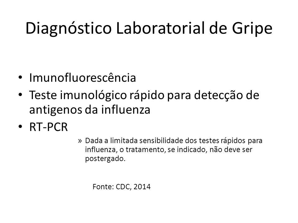 Diagnóstico Laboratorial de Gripe