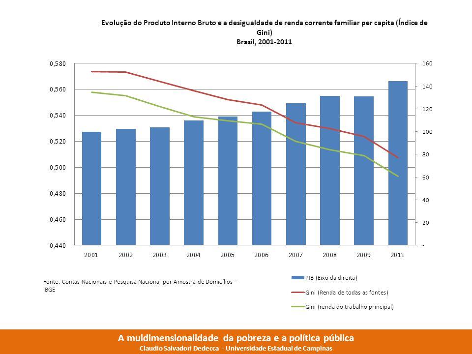 A muldimensionalidade da pobreza e a política pública