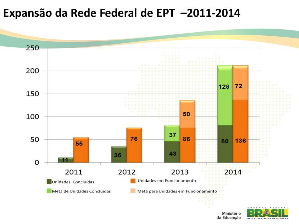 Expansão da Rede Federal de EPT –2011-2014