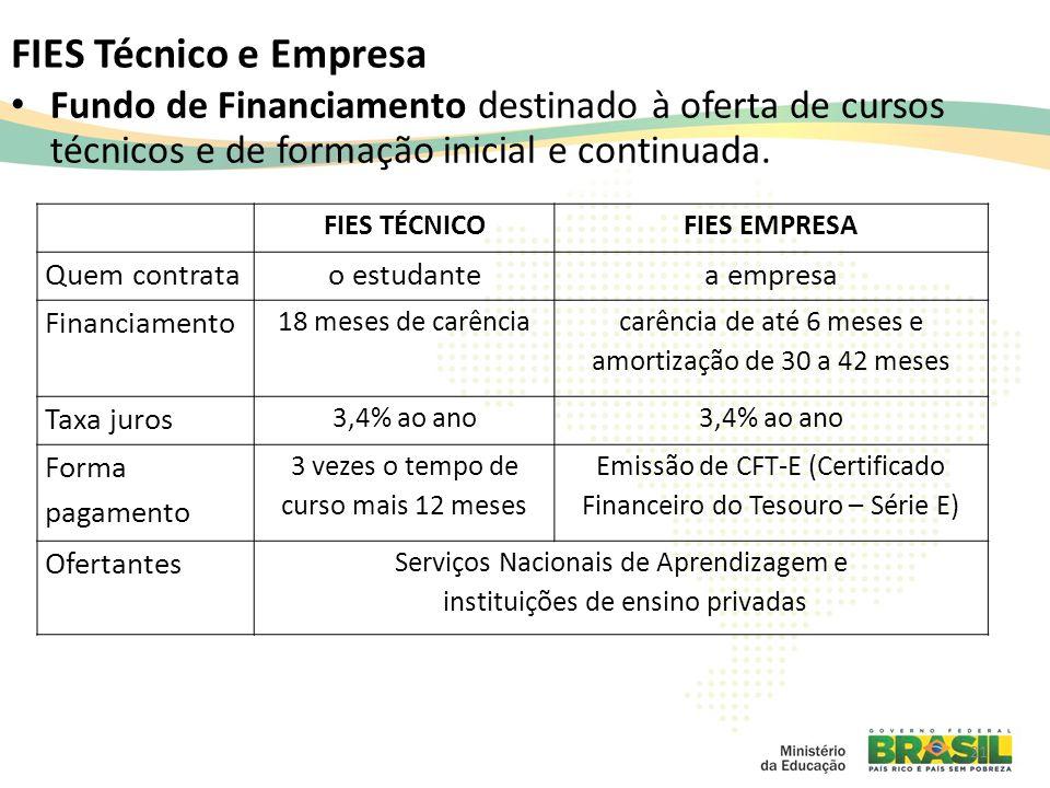FIES Técnico e Empresa Fundo de Financiamento destinado à oferta de cursos técnicos e de formação inicial e continuada.