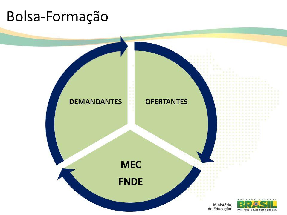 Bolsa-Formação MEC FNDE OFERTANTES DEMANDANTES