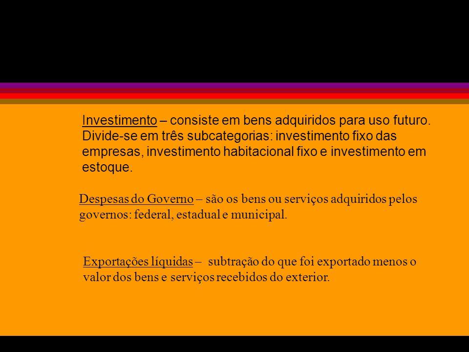Investimento – consiste em bens adquiridos para uso futuro