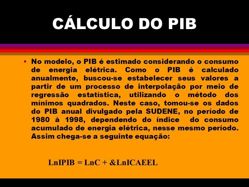 CÁLCULO DO PIB LnIPIB = LnC + &LnICAEEL
