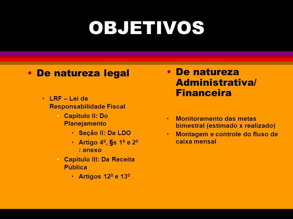 OBJETIVOS De natureza legal. LRF – Lei de Responsabilidade Fiscal. Capítulo II: Do Planejamento. Seção II: Da LDO.