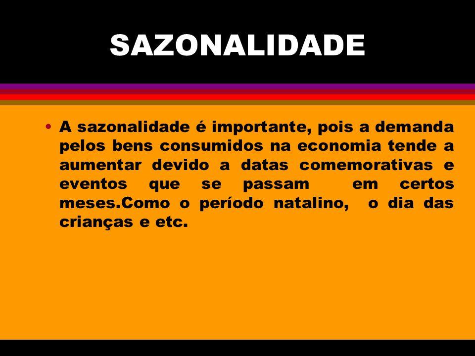 SAZONALIDADE