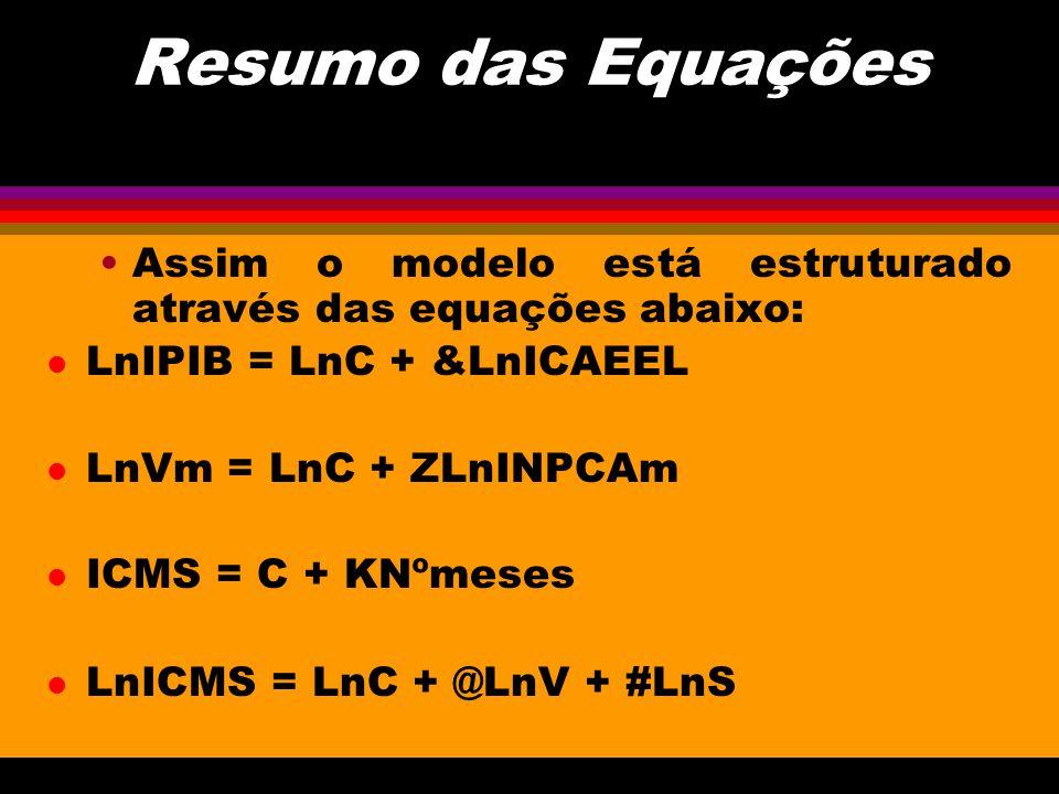 Resumo das Equações Assim o modelo está estruturado através das equações abaixo: LnIPIB = LnC + &LnICAEEL.