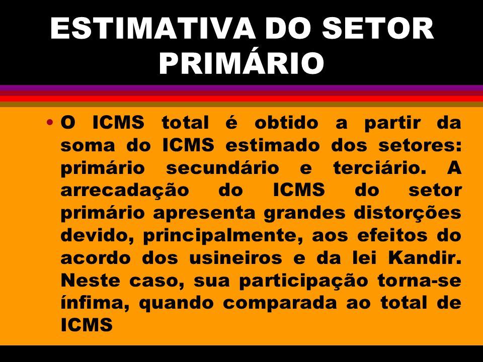 ESTIMATIVA DO SETOR PRIMÁRIO