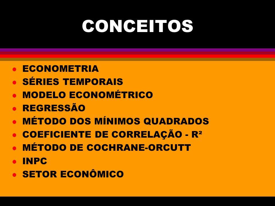 CONCEITOS ECONOMETRIA SÉRIES TEMPORAIS MODELO ECONOMÉTRICO REGRESSÃO