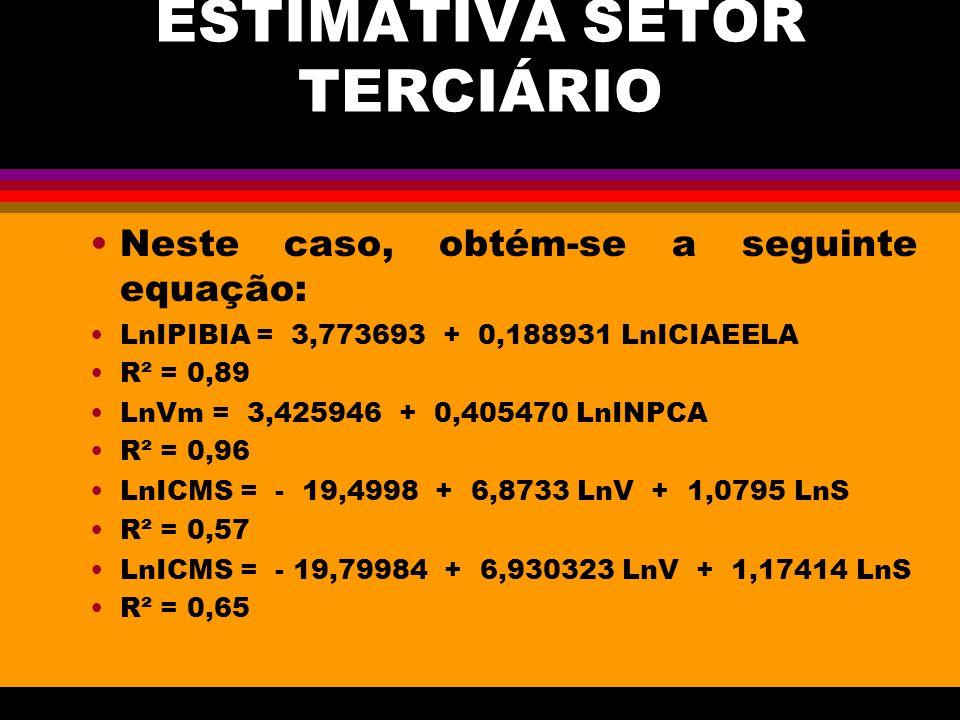 ESTIMATIVA SETOR TERCIÁRIO