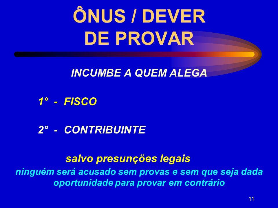 ÔNUS / DEVER DE PROVAR INCUMBE A QUEM ALEGA 1° - FISCO
