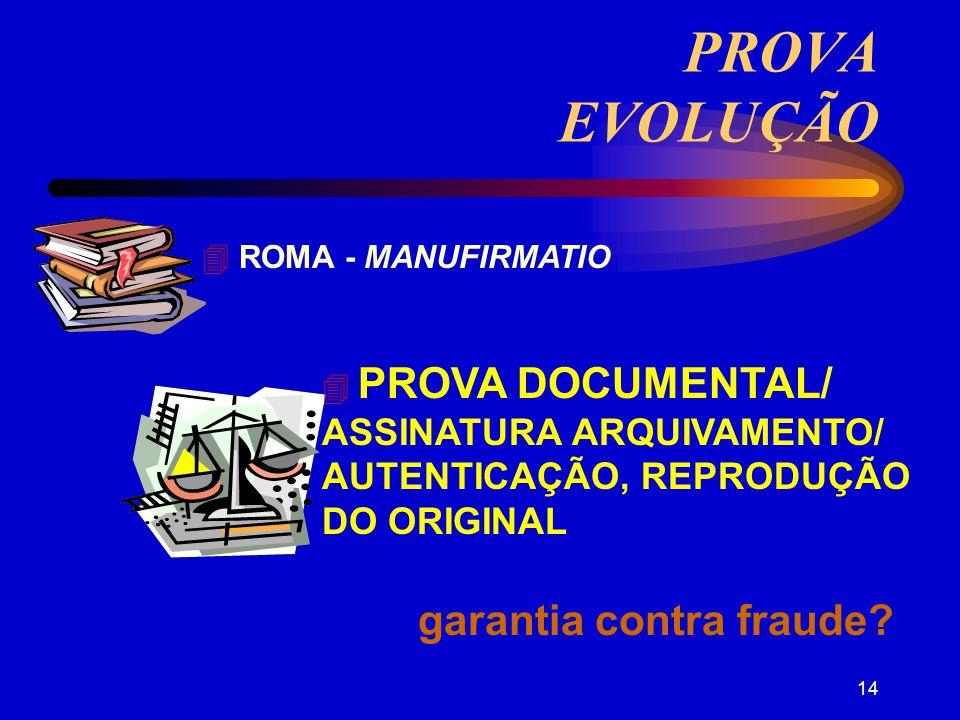 PROVA EVOLUÇÃO garantia contra fraude  ROMA - MANUFIRMATIO