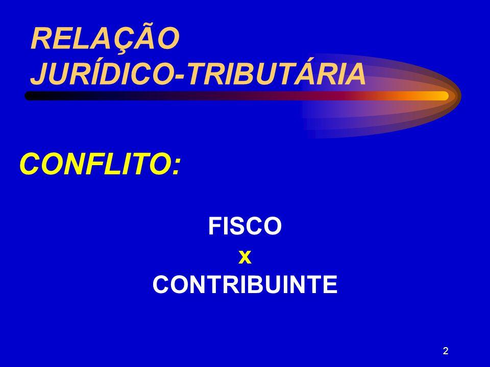 RELAÇÃO JURÍDICO-TRIBUTÁRIA