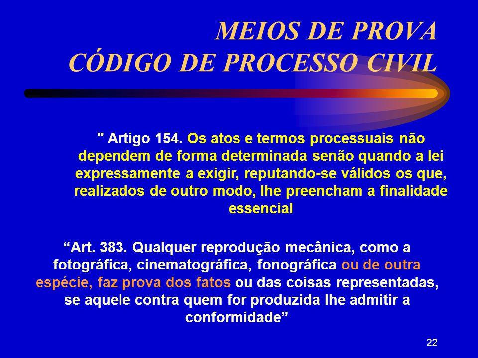 MEIOS DE PROVA CÓDIGO DE PROCESSO CIVIL