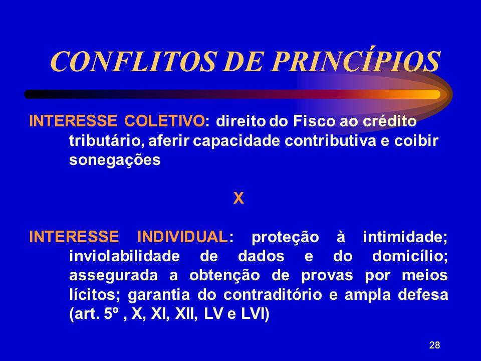 CONFLITOS DE PRINCÍPIOS