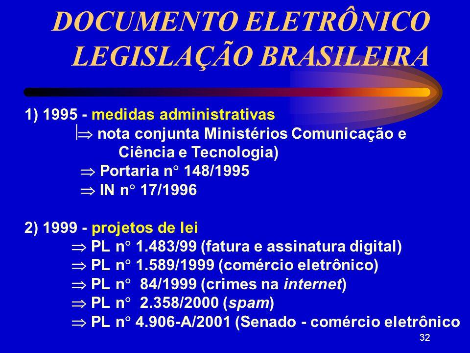 DOCUMENTO ELETRÔNICO LEGISLAÇÃO BRASILEIRA