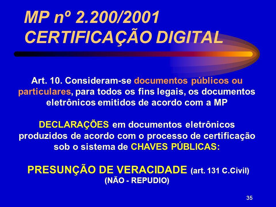 : MP nº 2.200/2001 CERTIFICAÇÃO DIGITAL