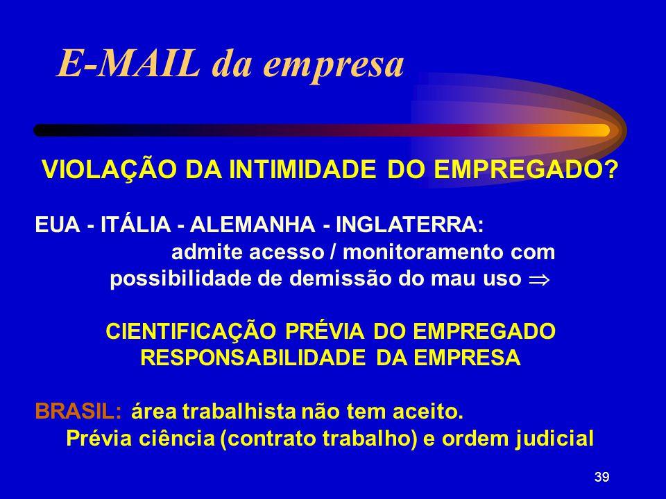 E-MAIL da empresa VIOLAÇÃO DA INTIMIDADE DO EMPREGADO