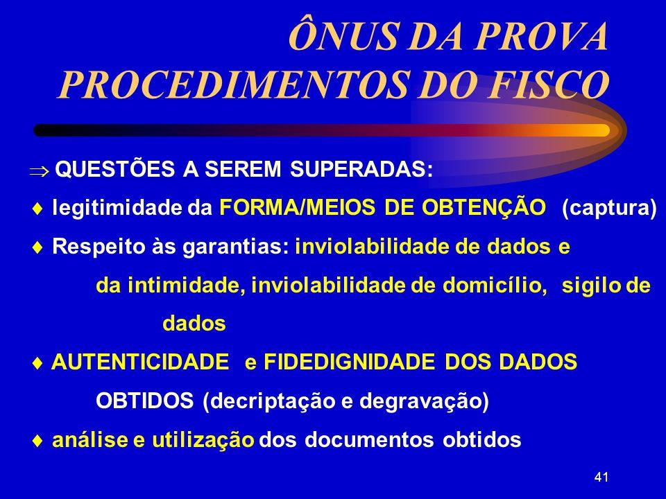 ÔNUS DA PROVA PROCEDIMENTOS DO FISCO