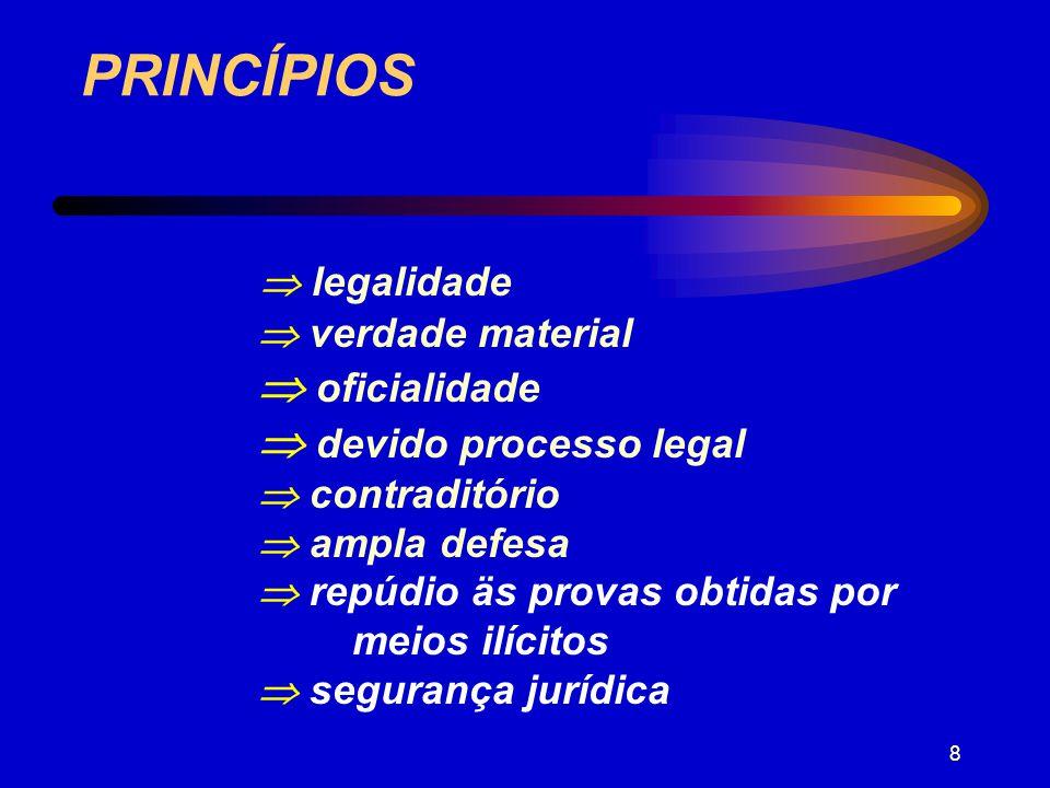 PRINCÍPIOS  legalidade  verdade material  oficialidade