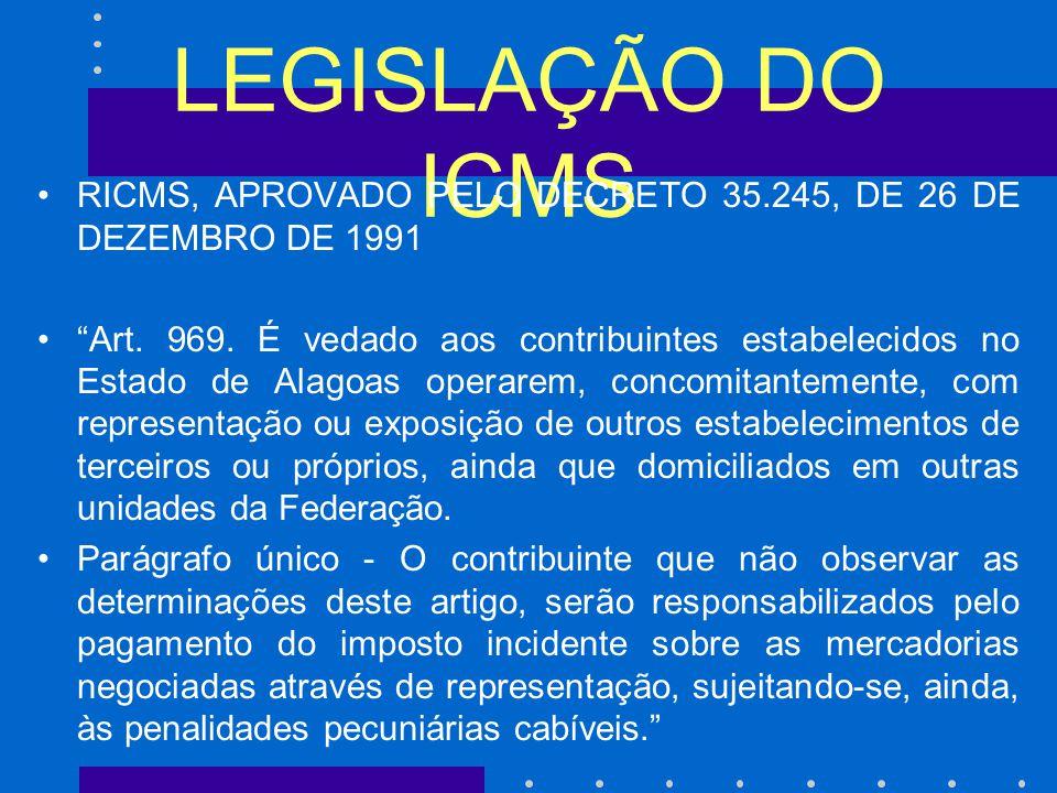 LEGISLAÇÃO DO ICMS RICMS, APROVADO PELO DECRETO 35.245, DE 26 DE DEZEMBRO DE 1991.