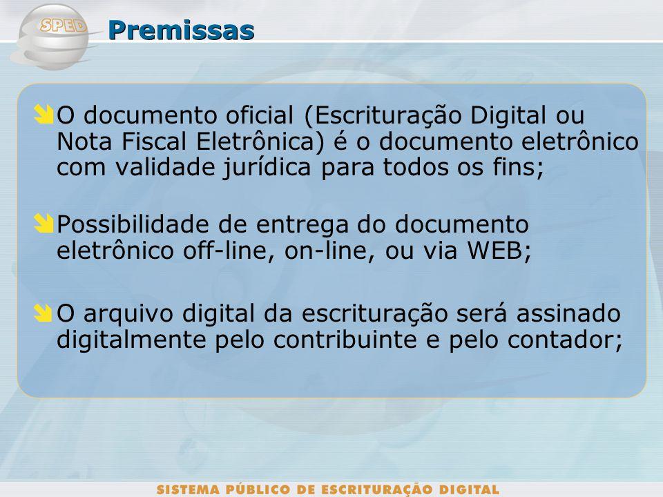 Premissas O documento oficial (Escrituração Digital ou Nota Fiscal Eletrônica) é o documento eletrônico com validade jurídica para todos os fins;