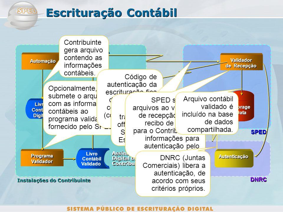 Instalações do Contribuinte