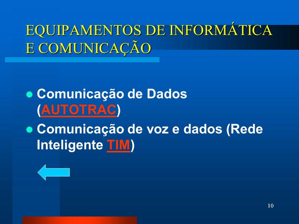 EQUIPAMENTOS DE INFORMÁTICA E COMUNICAÇÃO