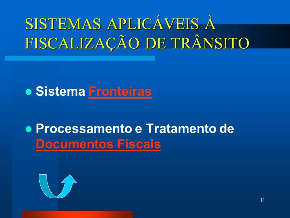 SISTEMAS APLICÁVEIS À FISCALIZAÇÃO DE TRÂNSITO
